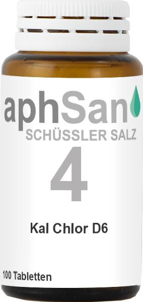 APHSAN SCHÜSSLER 4 KAL CHLOR D6  (8019996) Bild-01