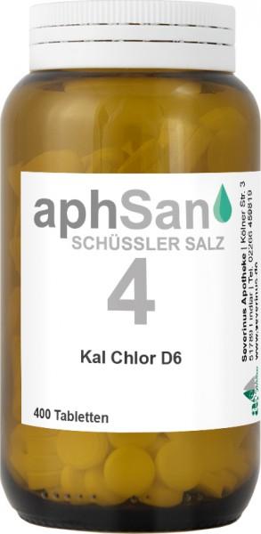 APHSAN SCHÜSSLER 4 KAL CHLOR D6  (8020002) Bild-01